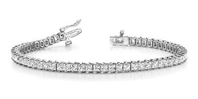 Image to show all bracelets category